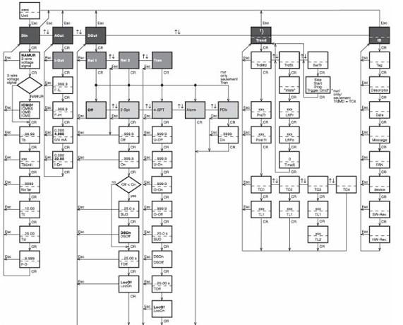 图尔克转速监控器接线示意图及调试参数说明